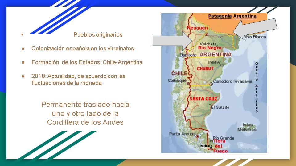 Movimientos migratorios- 2° Jornada de Historia Local